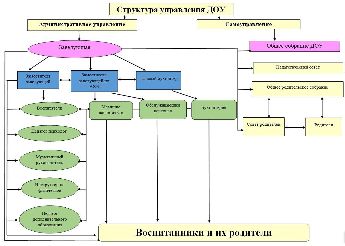 Графическое обозначение на принципиальных электрических схемах
